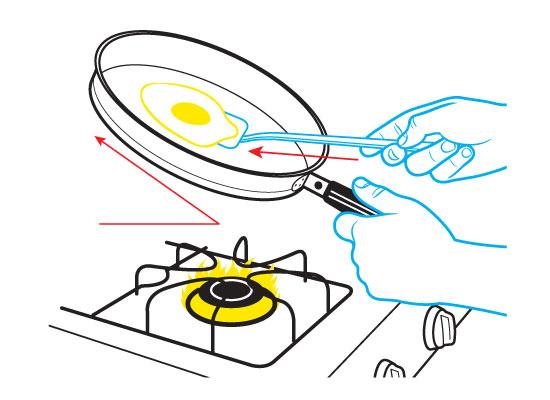 Как сделать вкусную яичницу