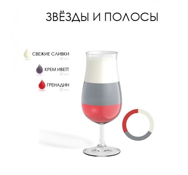 безалкогольные коктейли рецепты лучшее