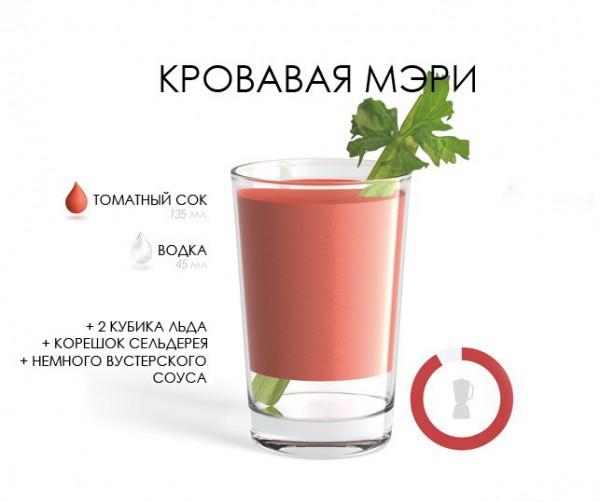Рецепт вкусных коктейлей в домашних условиях