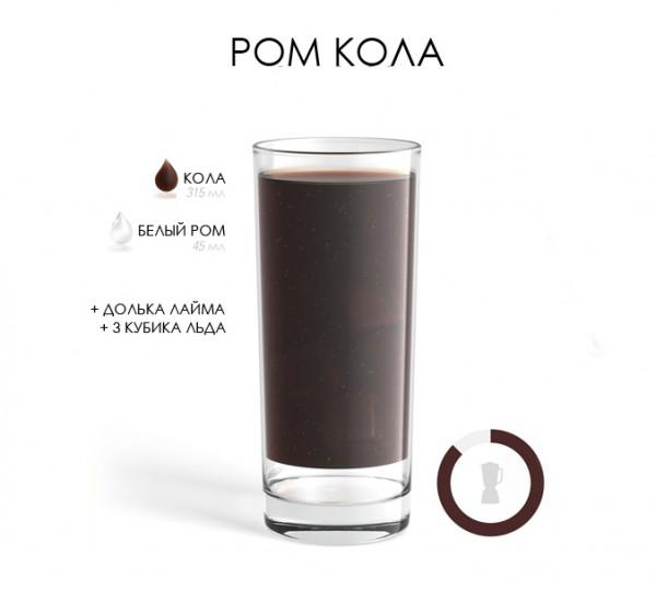 коктейль с ромом рецепт с фото