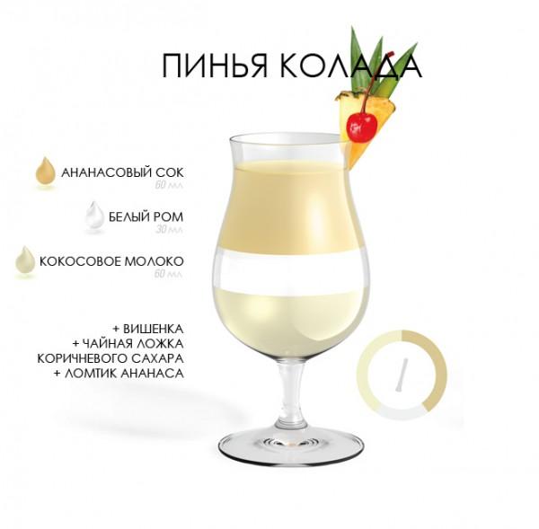 рецепты популярных коктейлей алкогольных видео