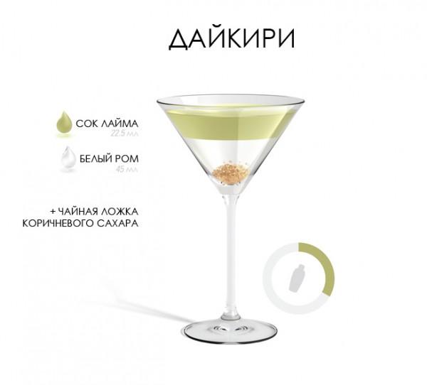 рецепт простых алкогольных коктейлей