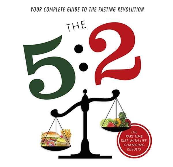 Детокс и 5:2 - Самые популярные диеты для похудения