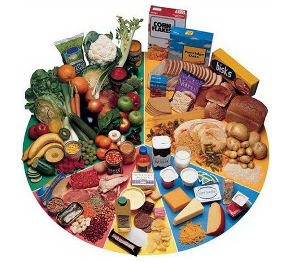 питание чтобы убрать живот и бока