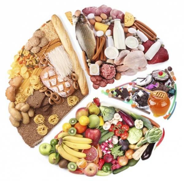 Сбалансированное питание — путь к здоровью