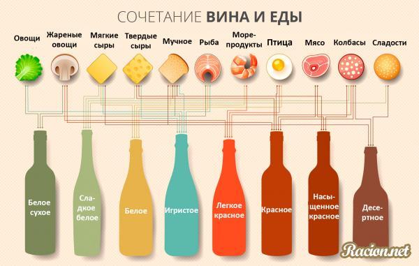 Существует ли универсальный алкогольный напиток для женщин на праздничный стол, или как сделать сложный выбор?