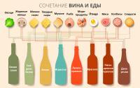 Рецепты блюд. Существует ли универсальный алкогольный напиток для женщин на праздничный стол, или как сделать сложный выбор?. Кулинарный блог